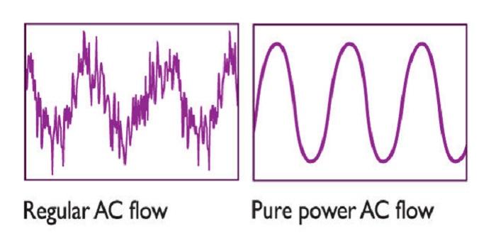 نویز الکتریکی چیست؟